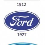 7 RÈGLES POUR DESSINER UN LOGO PARFAIT – Design de logo (partie 1)