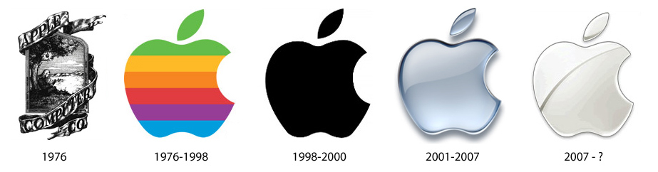 evolution du design des logos