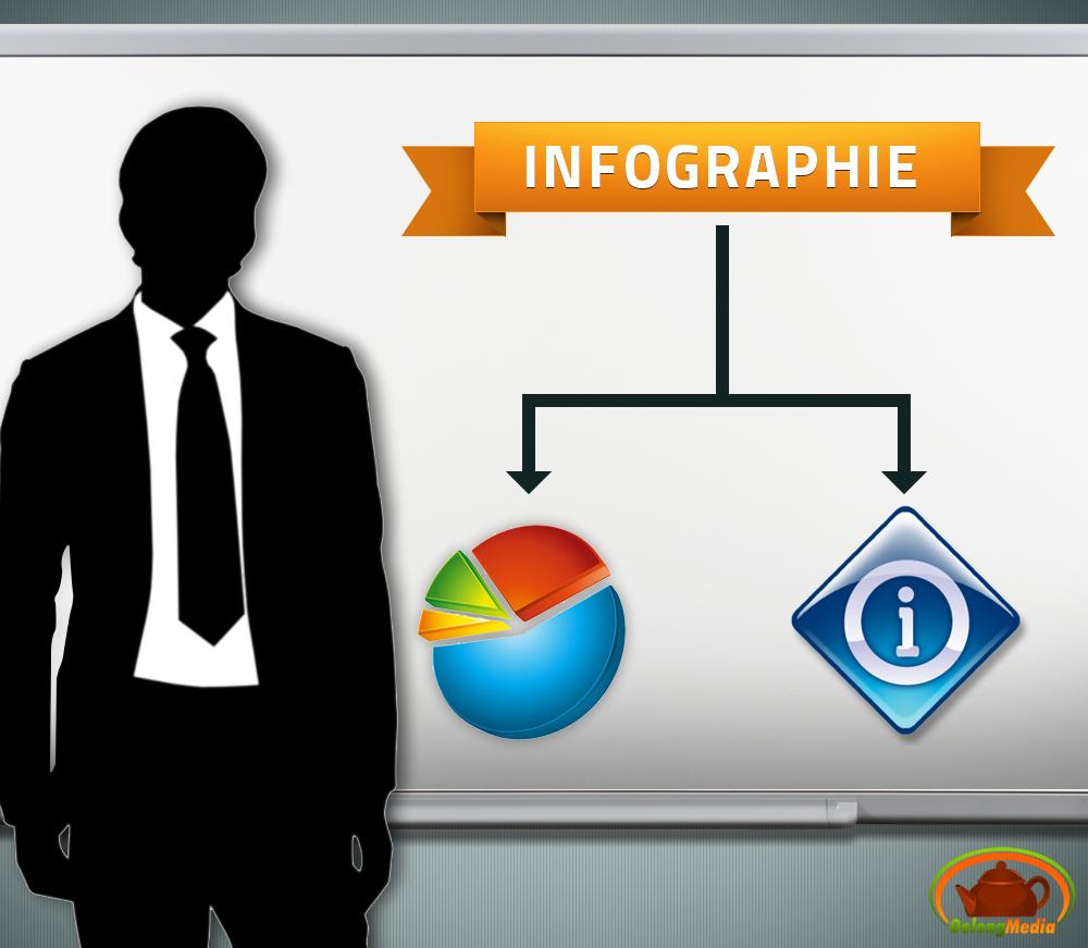 Création d'infographie pour améliorer la visibilite web d'une PME