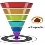Augmenter le taux de conversion d'un site Internet – La science d'optimiser et améliorer la rentabilité de son site!